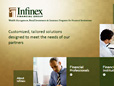Project Thumbnail: Infinex Financial Group